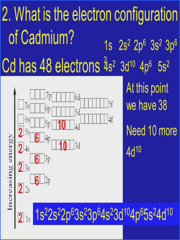 What is the electron configuration of Cadmium Cd has 48 electrons