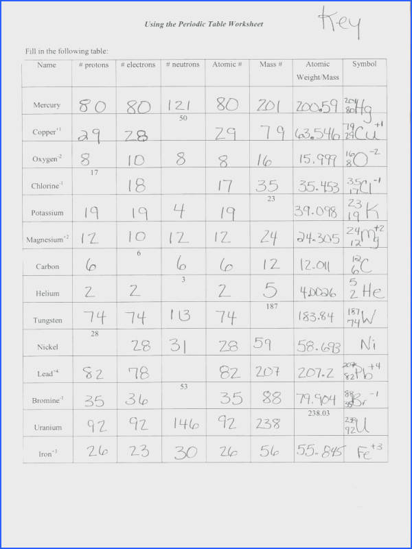 atoms and elements worksheet to her with element worksheet