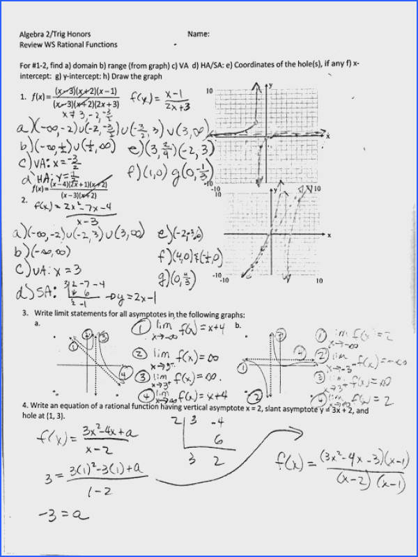 Algebra 2 Functions Worksheet Wallpapers Ideas