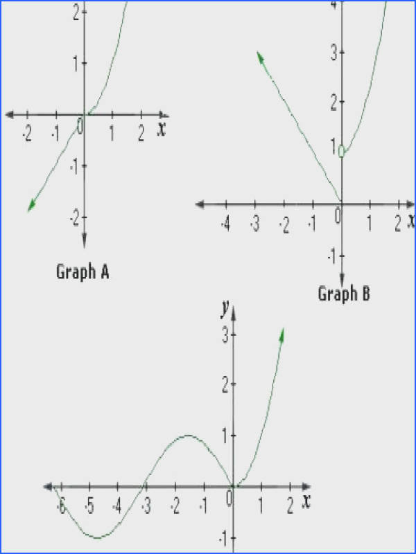 piecewise functions worksheet with answers as well as intellect linear piecewise functions worksheet piecewise functions amazing