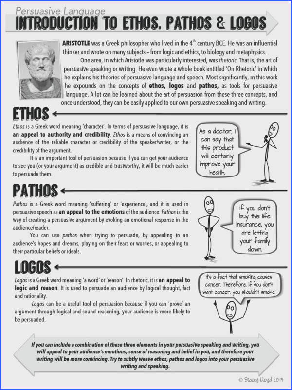 Examples Ethos Pathos Logos Worksheet Worksheets for All Image Below Ethos Pathos Logos Worksheet