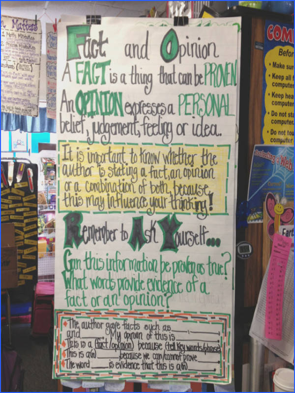 Fact and Opinion Anchor Chart with Sentence Stems our focus was separating fact from opinion