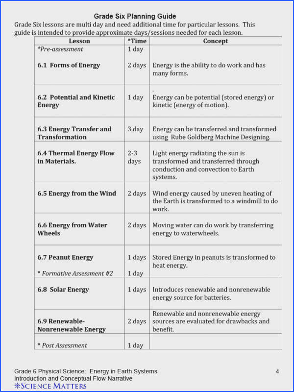 Popular Look Transformations Worksheet With Answers Key Transformations Printables Worksheet 4 6 Forms Energy Answer Key