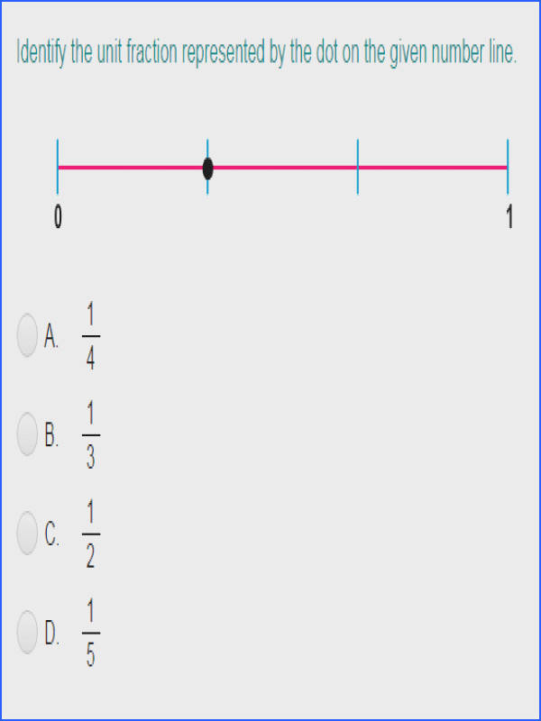 Unit Fractions on Number Lines