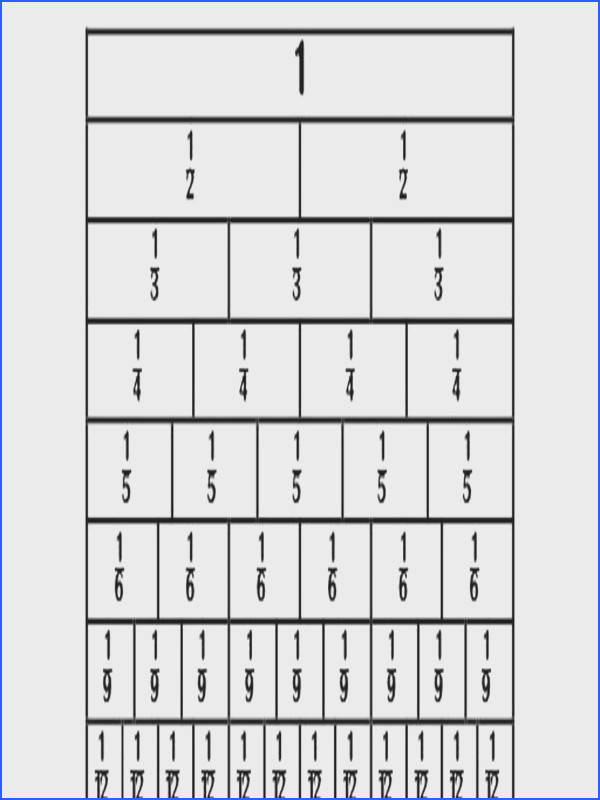 Fraction Strips with Number Line pdf