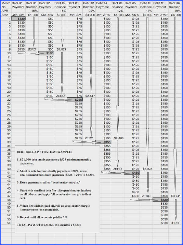 Free Debt Snowball Spreadsheet & Calculator To Pay f Debt Faster