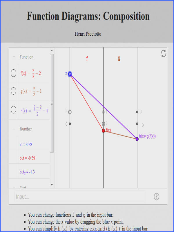 Function position with number lines on Geogebra