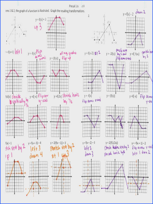 Checking to see if Piecewise Functions are Continuous Brain Pinterest