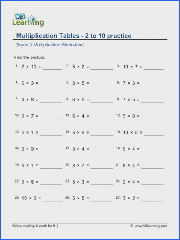 Grade 3 Multiplication Worksheet