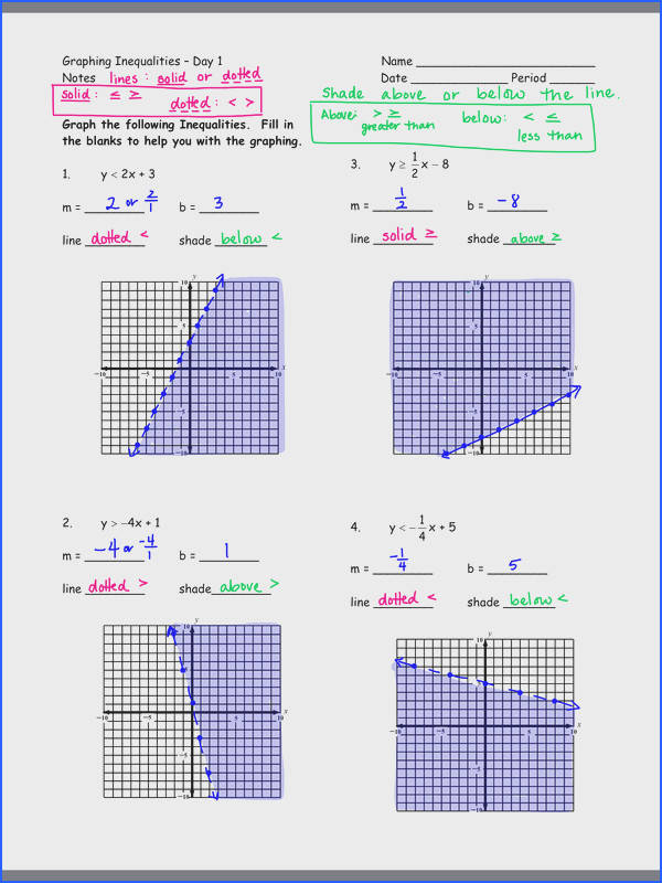 Graphing Inequalities Day 1 Notes