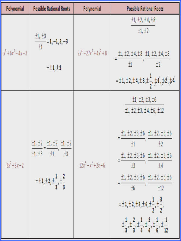 Graphing Rational Functions Worksheet Answers Best Rational Root Test Educational Cool tools Pinterest Gallery