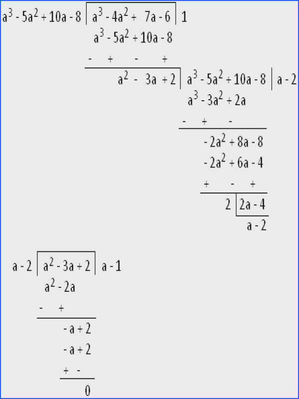 H C F of Polynomials by Long Division Method