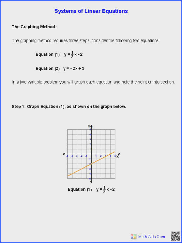 Algebra Worksheets Systems of Equations and Inequalities AppAdvice A Interactive Math th Grade Pre Algebra Full Curriculum pages Review of slope intercept