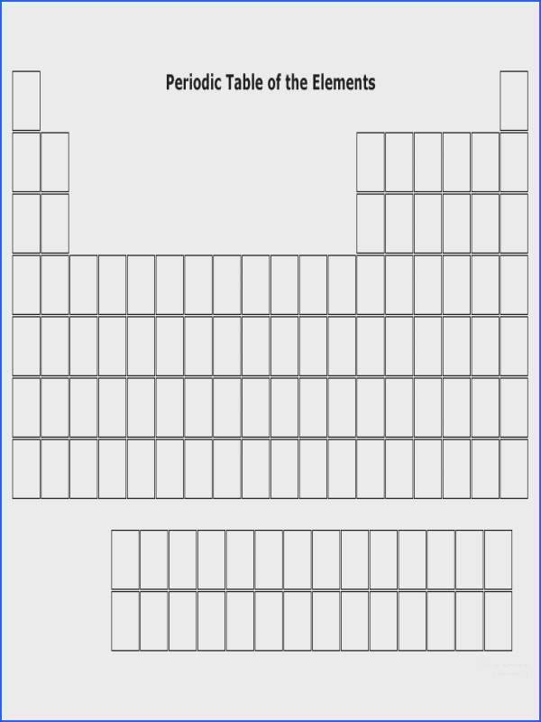 How well do you know the periodic table Print this blank periodic table and test