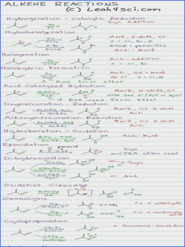Alkene Reaction Cheat Sheet Overview of alkene reactions including reagents products and key reaction notes This literally is saving me from failing