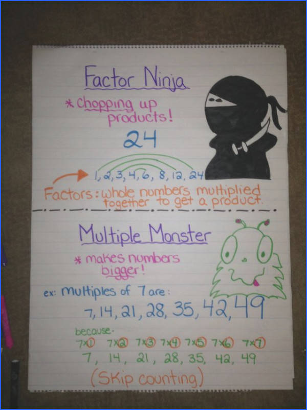 Factors and Multiples Factors and multiples anchor chart using this in my classroom tomorrow Note It s SUPER hard to teach this if they don t KNOW