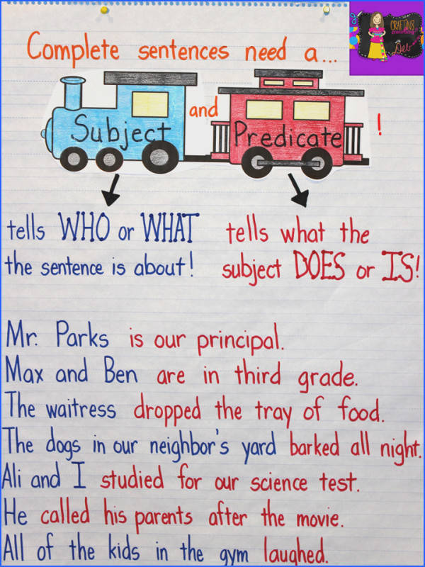 Subjects & Predicates Anchor Chart Crafting Connections I like this visual