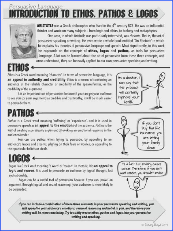 Introduction to Ethos Pathos and Logos Worksheet Answers Awesome 105 Best My Class Pinterest