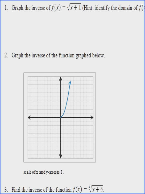 Resources Inverse Function