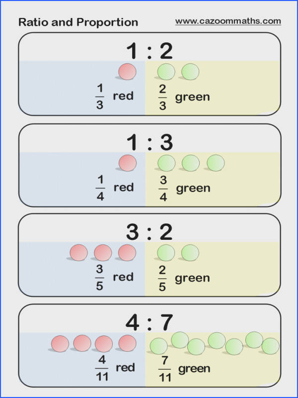 Ratio And Kindergarten Ratio And Proportion Example Mathematics Pinterest