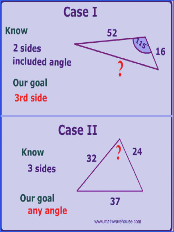 when to use the law of cosines
