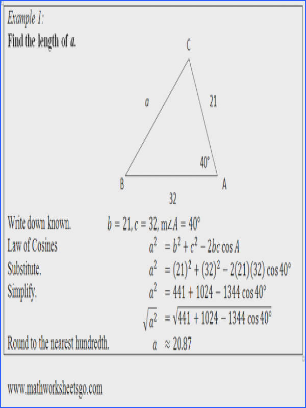 Law of Cosines Picture of Formula