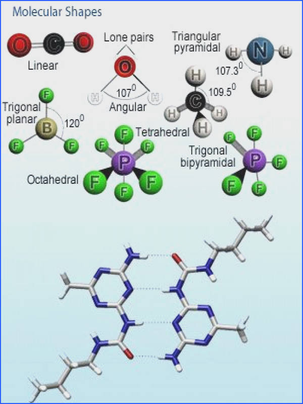 Introduction To Chemical Bonding Molecular Shapes and Atoms