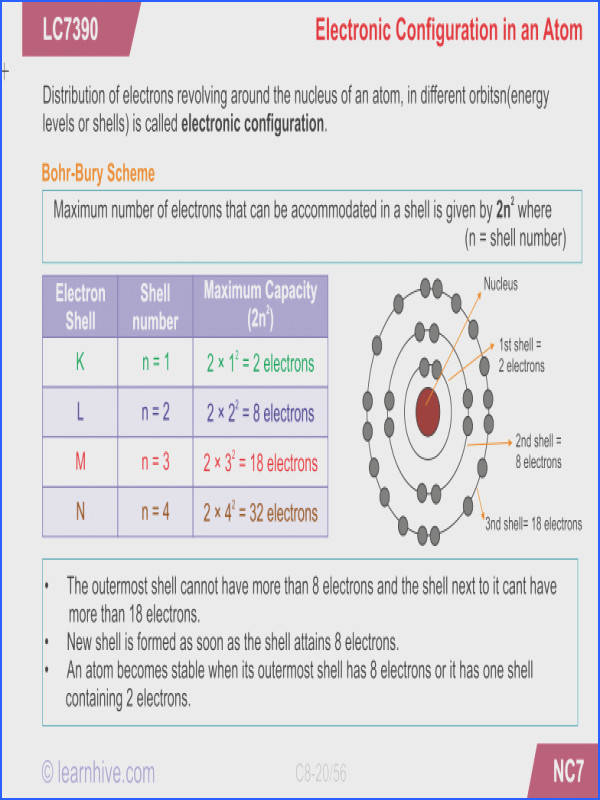 learning card for Oxidation – Reduction Reactions IGCSE Flashcards Pinterest
