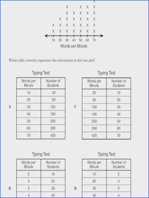 stem and leaf plot worksheet free worksheets library line plots with fractions 6th200 a part