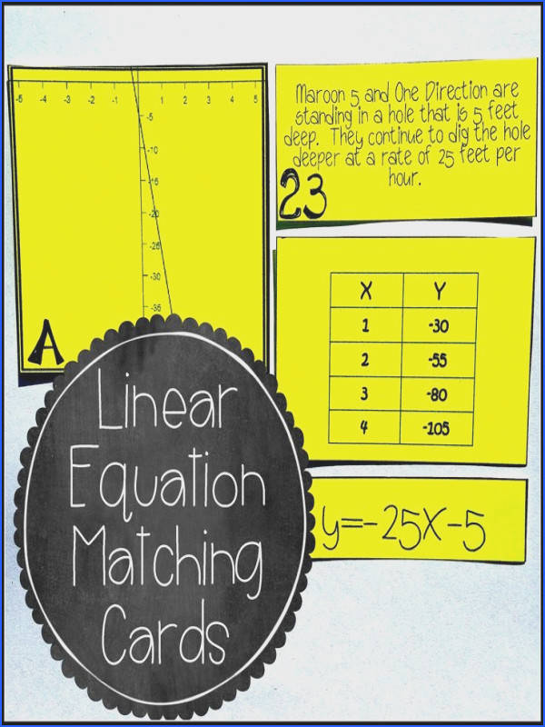 Linear Equation Card Match Slope Intercept Form requires students to match graphs tables equations & word problems 8 5I Write an equation in the form
