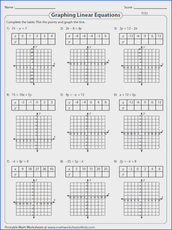 Graphing linear equation worksheets provide exercises on graphing the line using function table or slope intercept