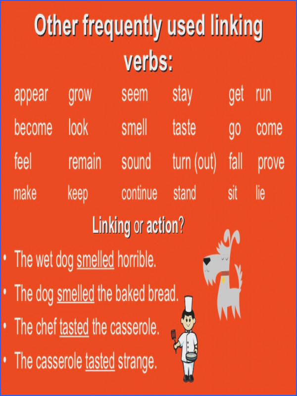 Action Verb Helping Verb Linking Verb Free foldable for an interactive notebook