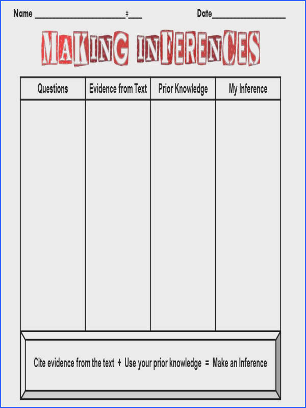 Making Inferences Graphic Organizer Worksheets For All Download And Worksheets