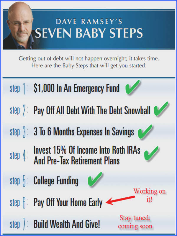 Dave Ramsey s Seven baby steps A plan to help you control of your money