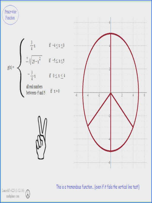 math ic 223 peace wise function