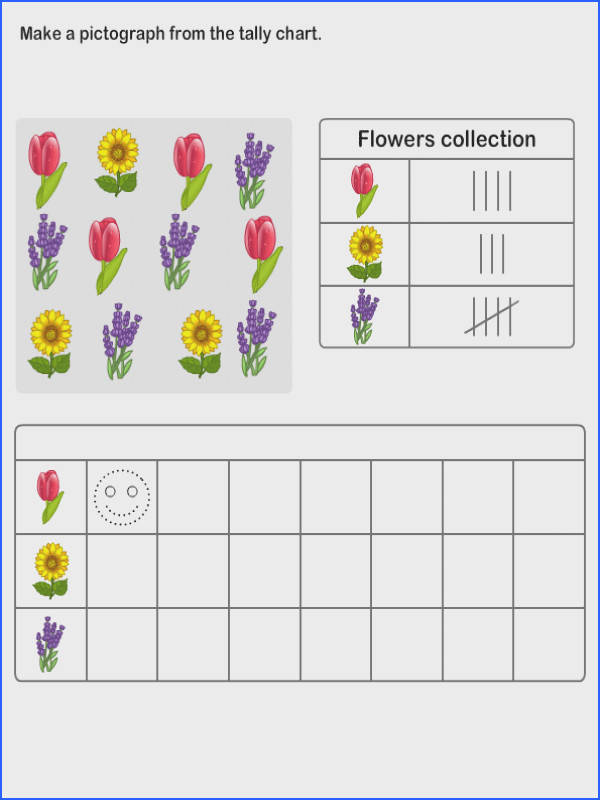 Pictograph worksheets for kids