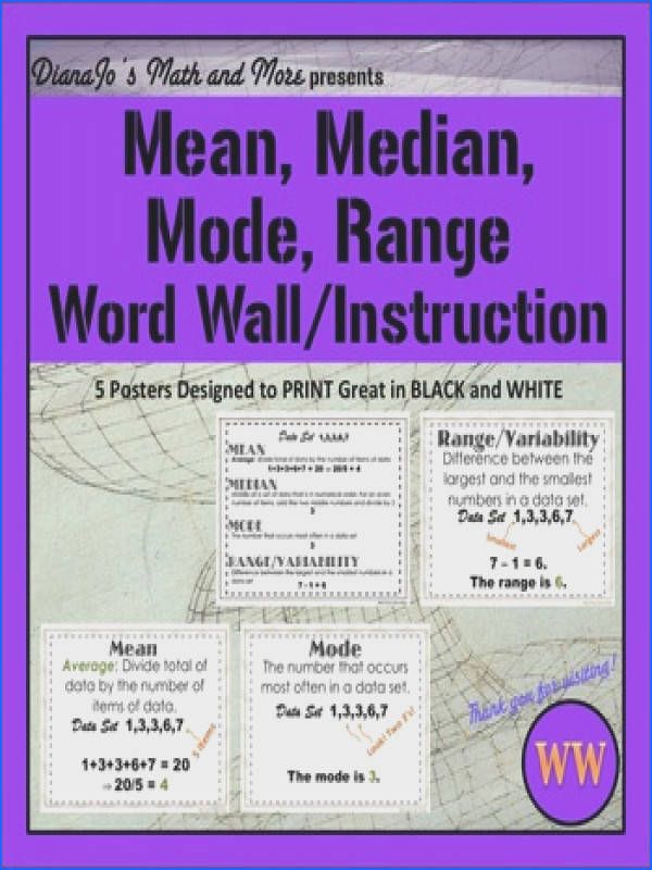 Word Wall Mean Median Mode and Range POSTER Set