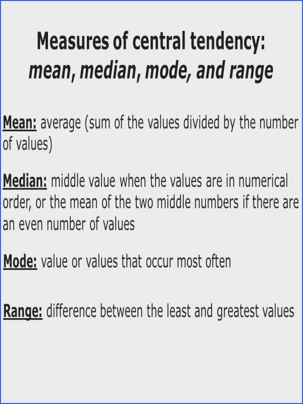 Measures of Central Tendency and Range