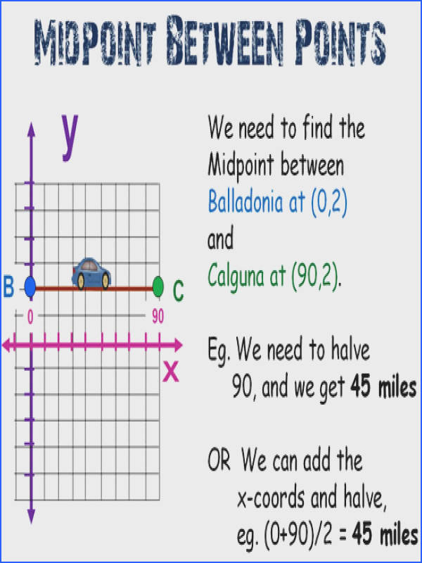 Midpoint Between Points 2