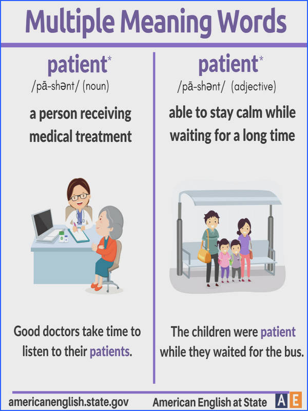 Multiple Meaning Words Patient