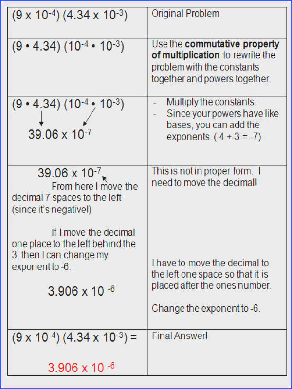 Multiplication And Division Exponents Worksheets for all Download and Worksheets