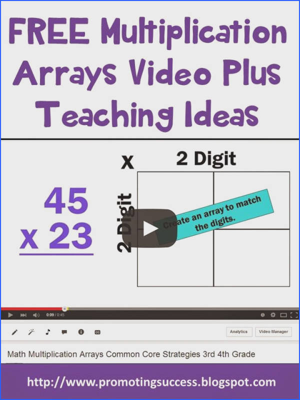 Multiplication Arrays Mon Core for 3rd and 4th Grade Image Below Array Worksheets