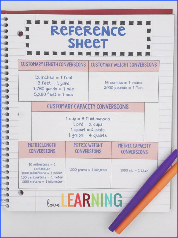 My students use this reference sheet when they convert between customary or metric units of length