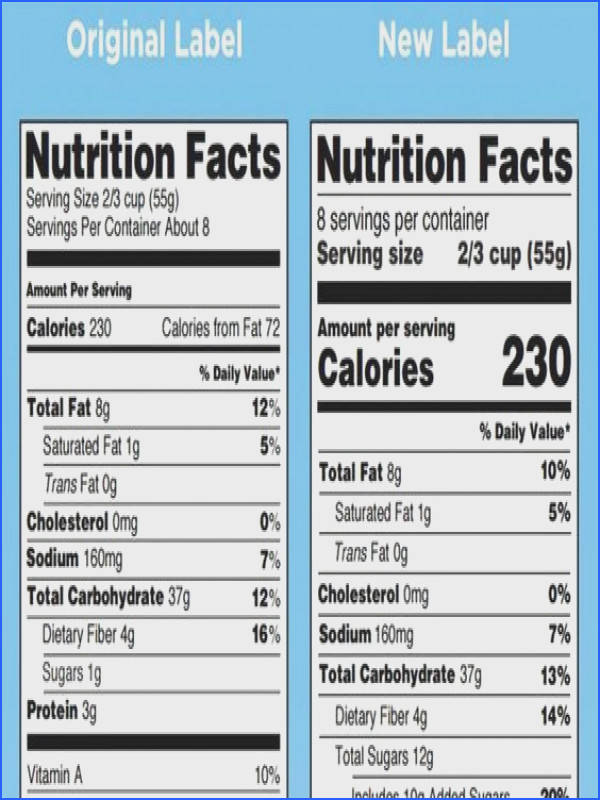 New Nutrition Facts Labels to Feature Added Sugars with Daily Value Newsroom News from CSPI Center for Science in the Public Interest
