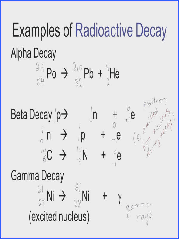 Alpha And Beta Decay Worksheet resultinfos