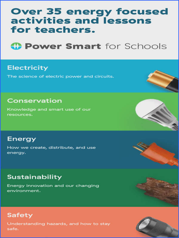 Over 35 energy focused activities and lessons for teachers Power Smart for Schools is an
