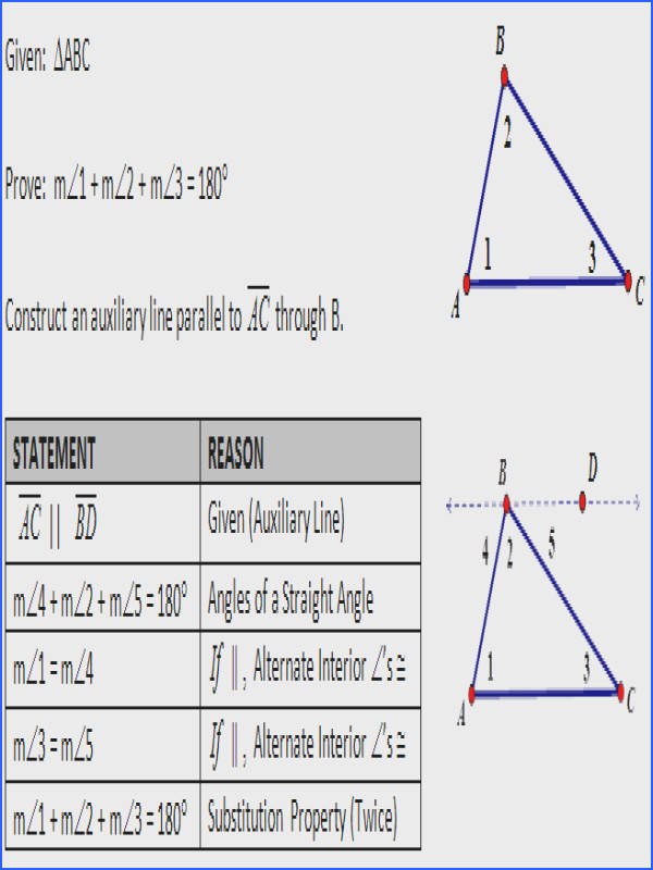 Parallel Lines Proof Worksheet Answers