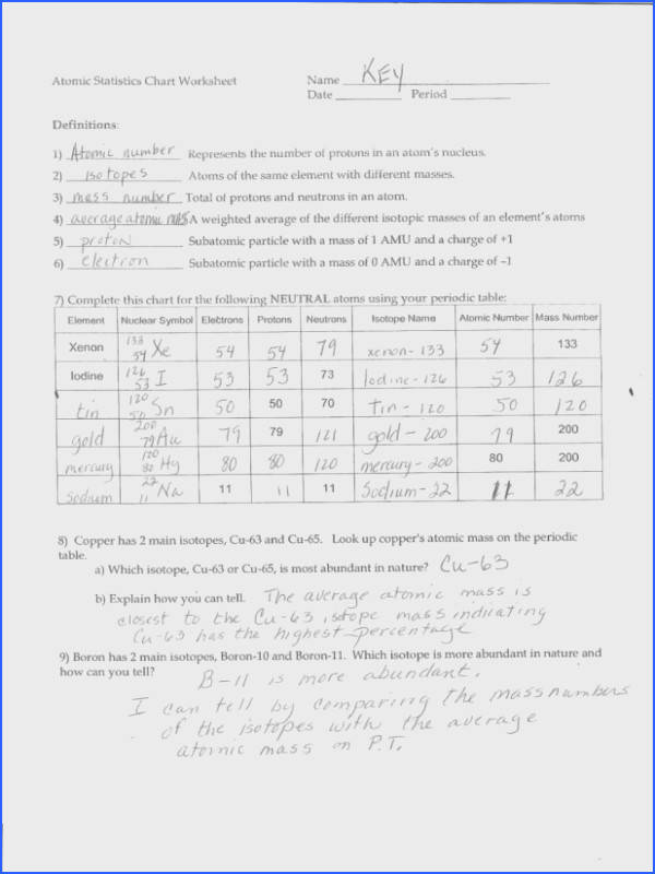 Atomic Structure And The Periodic Table Worksheet With Answer Key