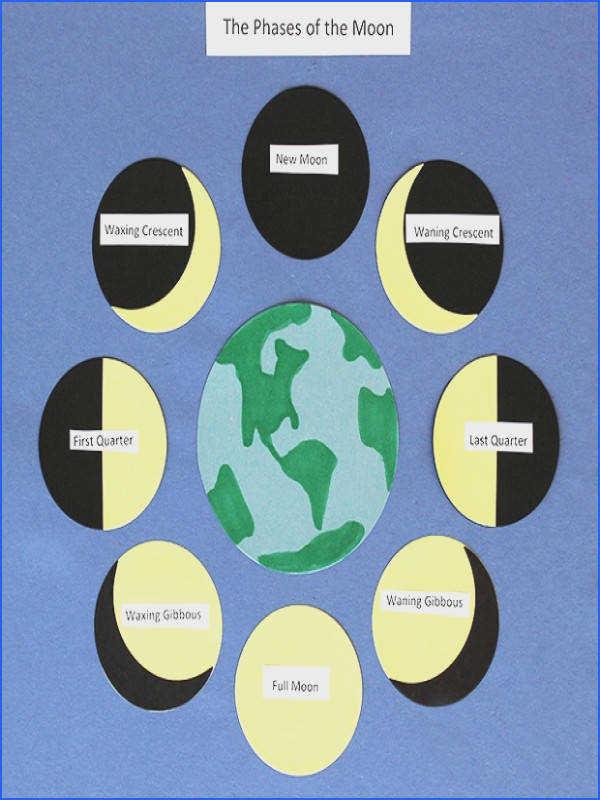 phases of the moon project for kids Google Search homeschool Pinterest