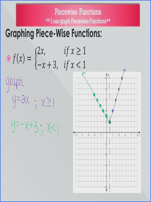piecewise functions worksheet answers for i can graph piecewise functions cool algebra 2 yl name 44